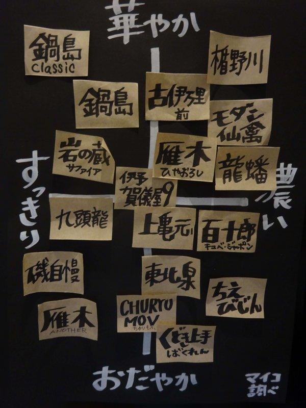 日本酒のラインナップ